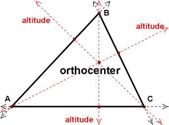orthocenter_acute.jpg