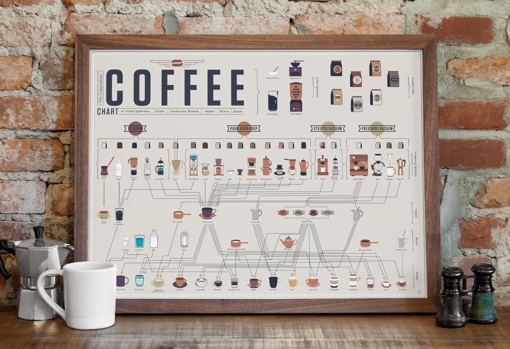 P-Coffee_Main_914x627_B_1024x1024.jpg