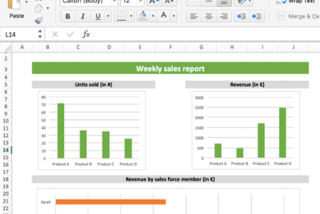 sales automate creation of sales reports countify