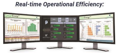 Real-time Operational Efficiency by SmartEnergy .HEMPTECH Corp