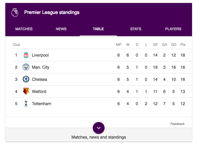 Premiership Table.png