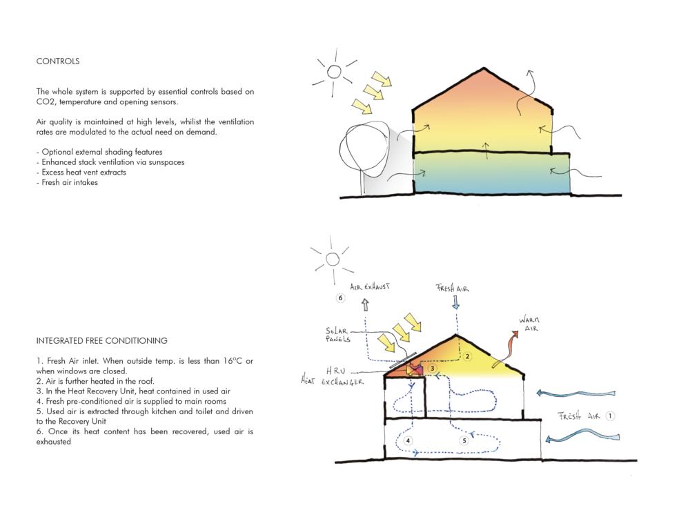 Architect Sustainablity