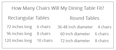 How Many Chairs will my dining table fit
