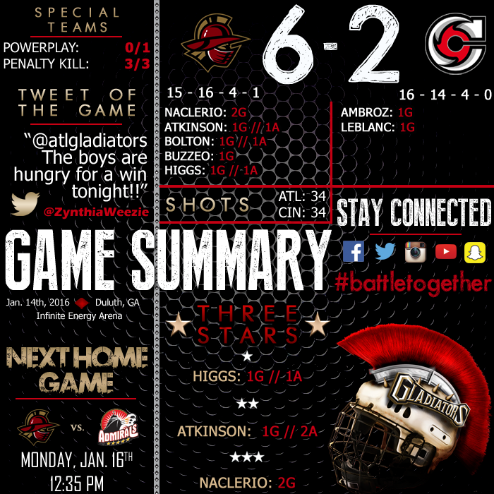 Game Summary Graphic Created for the Atlanta Gladiators