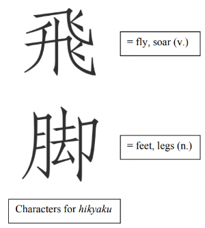 "I love the characters that comprise the word ""hikyaku.""  Matt Shores shared these on his website."