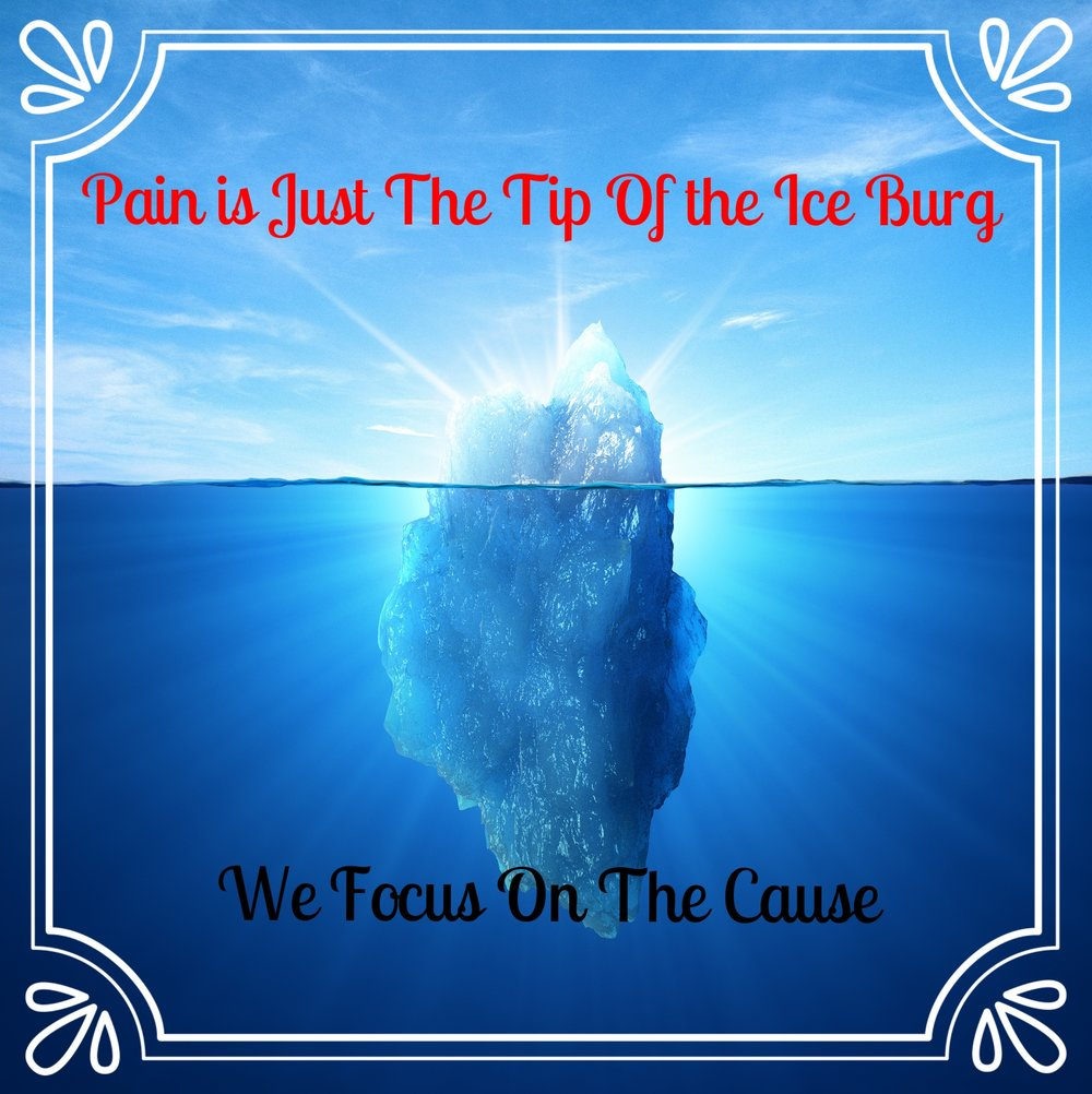 Find The Hidden Cause Of Your Pain - Call Today