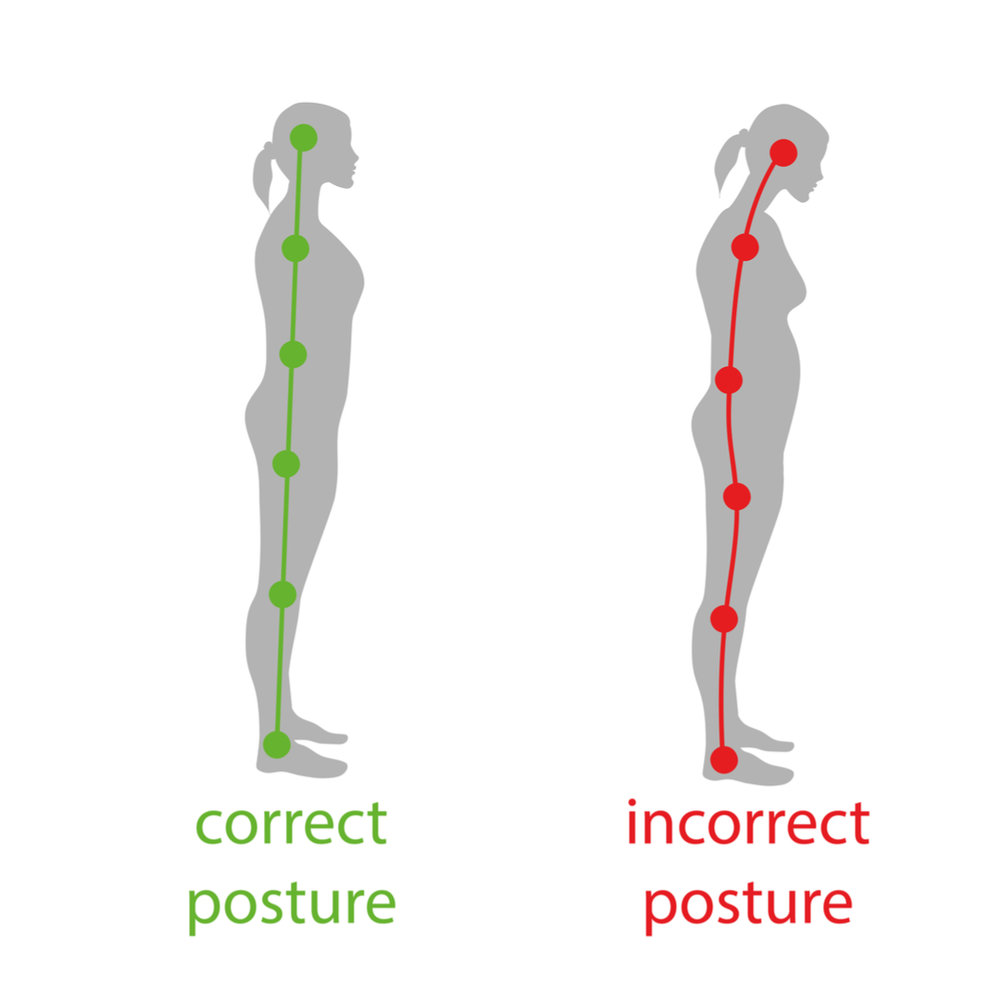 Pearson Family chiropractic poor posture 2.jpg