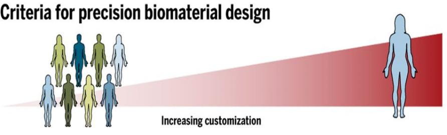 precision biomaterials.png