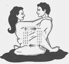 b29b6c1c5b94f600cd85112f06581861--poses-for-couples-sex-machine.jpg