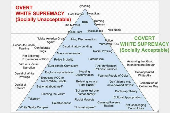 whitesupremacy