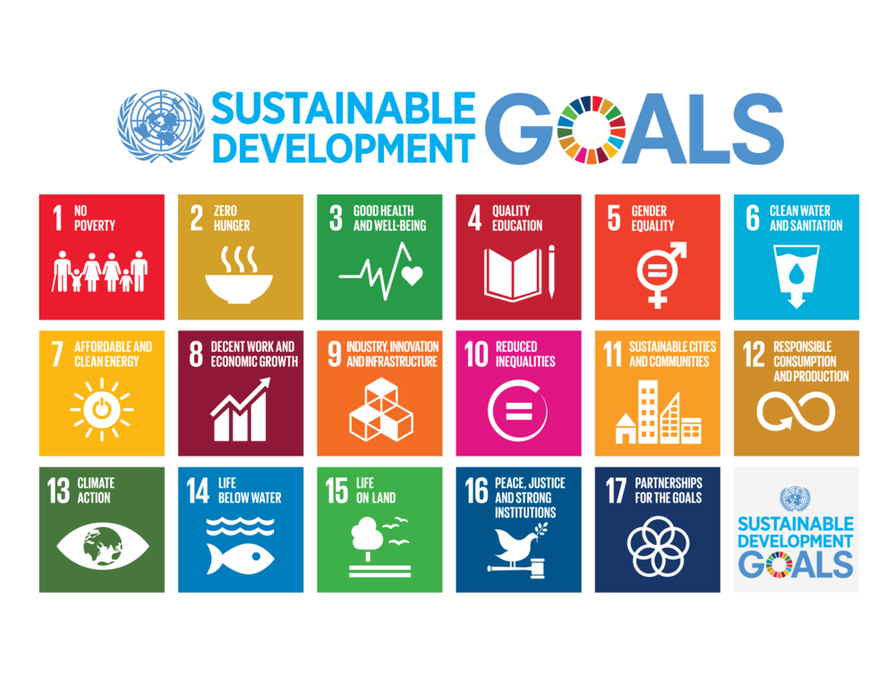 Image Credit: http://www.un.org/sustainabledevelopment/