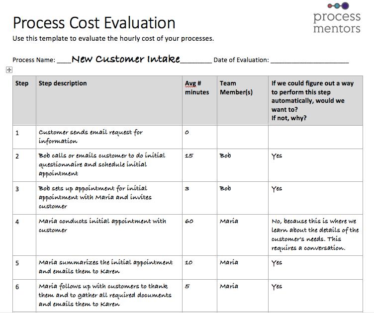 Sample Process Cost Eval.png
