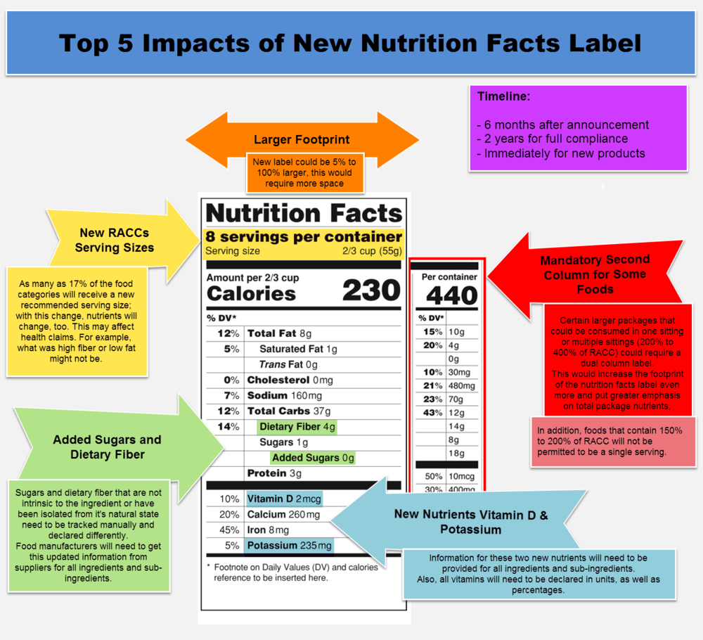 NewLabel_Infographic copy.png