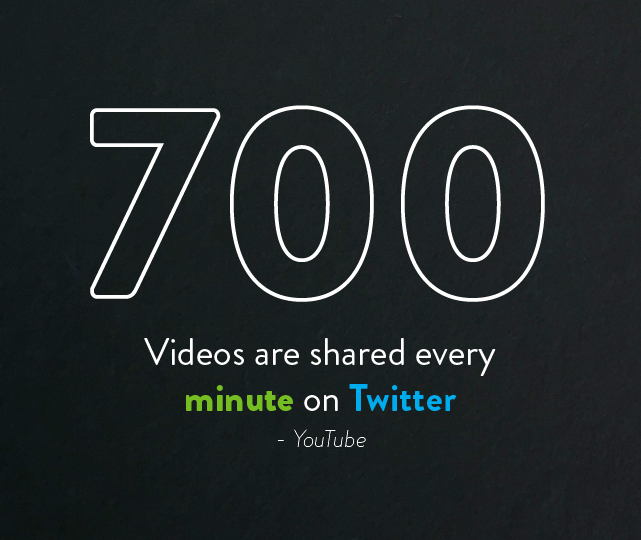 700-videos-shared-a-minute.jpg