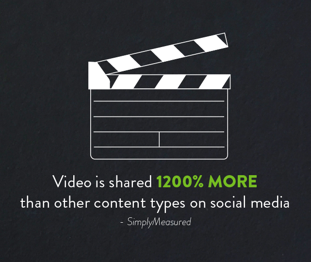 video-content-type-is-shared-the-most.jpg