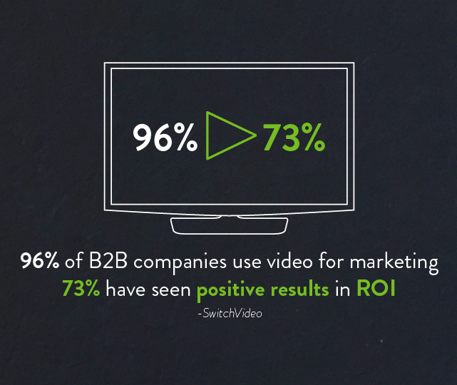 video-for-marketing.jpg