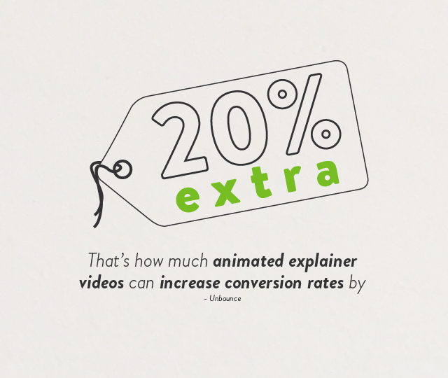 increase-conversion-rates-with-video.jpg