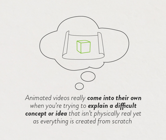 explainer-video-for-difficult-concepts.jpg