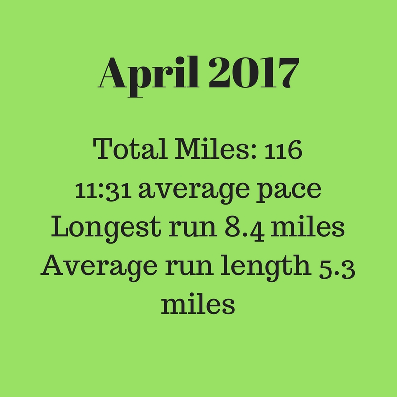 April Running Review.jpg