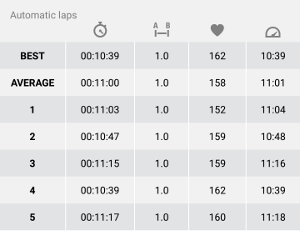 Wednesday Run Splits.png