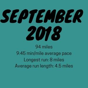 September 2018 Mileage.jpg