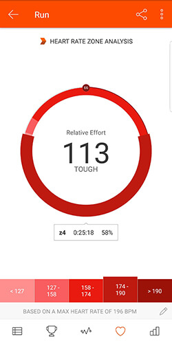 Heart rate zone analysis from my 10K pace run on October 20