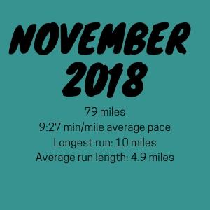 November 2018 Mileage.jpg