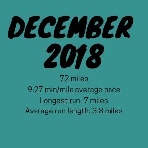 December 2018 Mileage.jpg