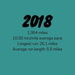2018 Mileage.jpg