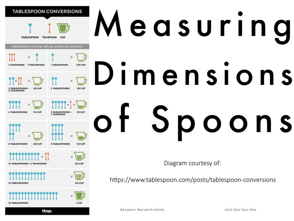 Spoon project.013.jpeg