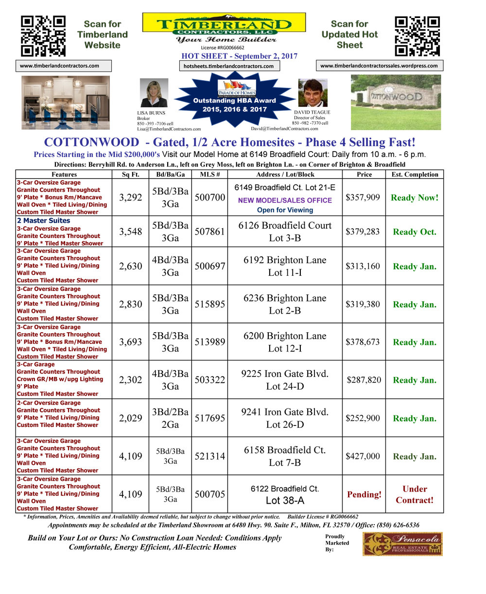 Hot Sheet Cottonwood September 2, 2017 Timberland.jpg
