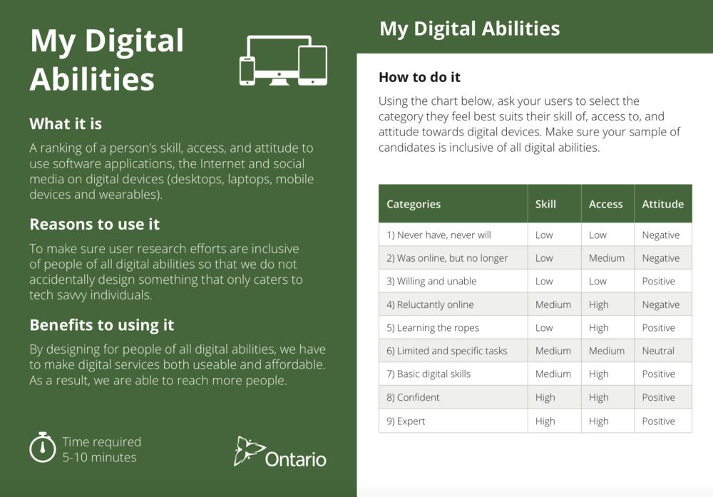 Digital Abilities Card (final version)