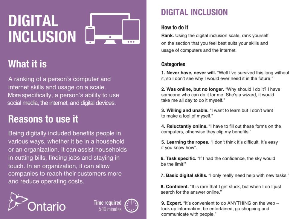 Digital Abilities Card (version 1)
