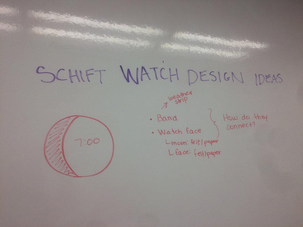 Prototype brainstorming