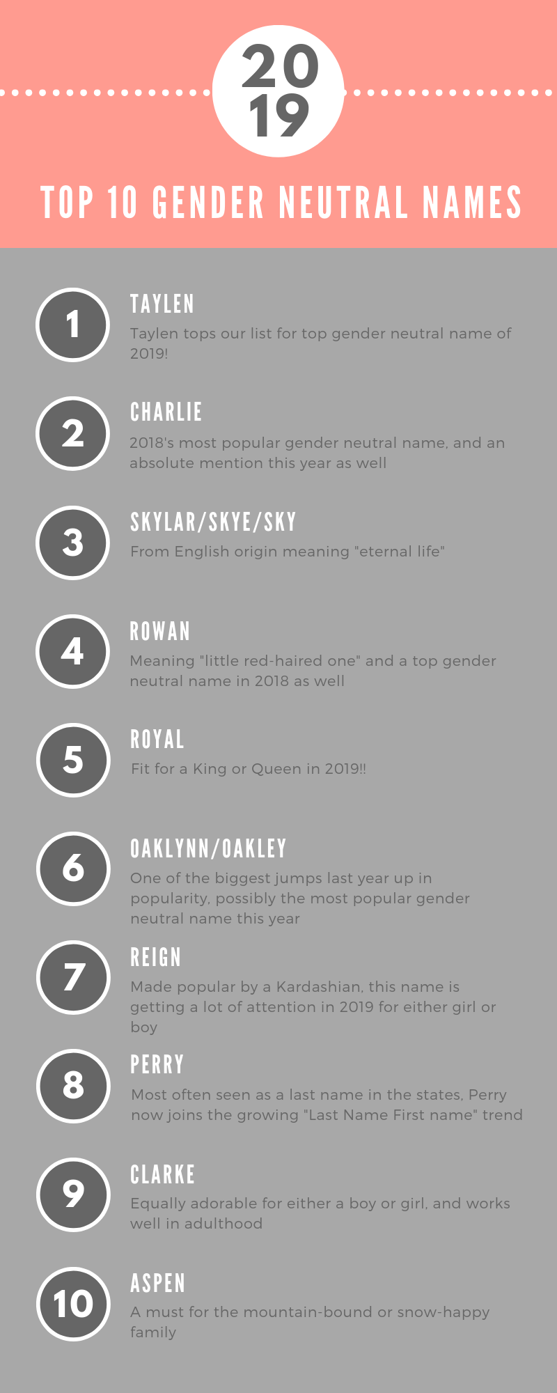 Top 2019 Baby names for Girl, Boy, Gender Neutral, unique southern and french!