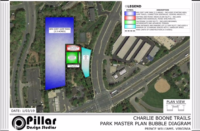 Charlie Boone Trails Bubble Diagram.jpeg.jpg