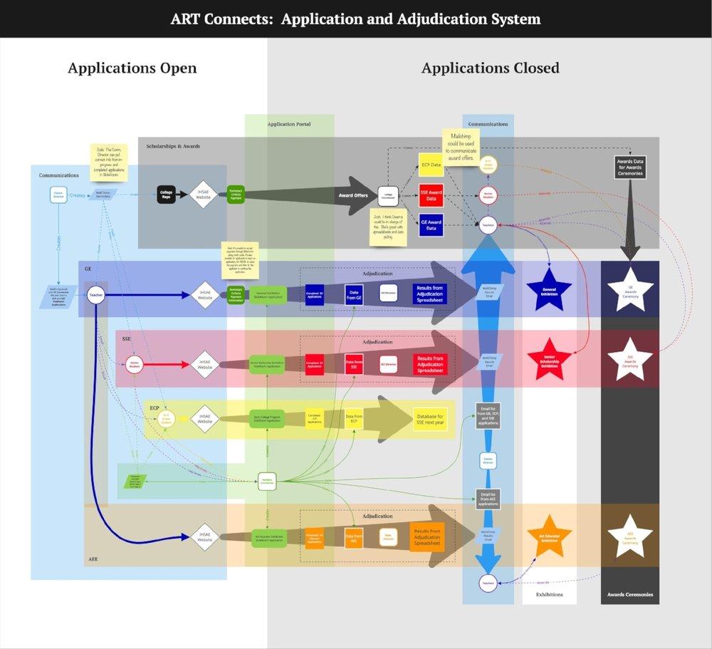 IHSAE Applications and Adjudication System - New frame.jpg