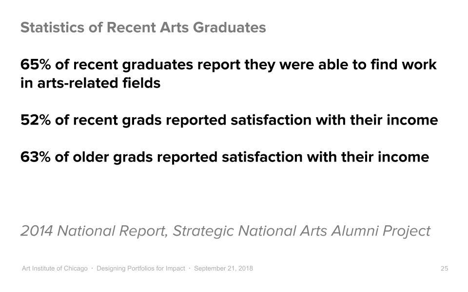 Designing Portfolios for Scholarships (4).jpg