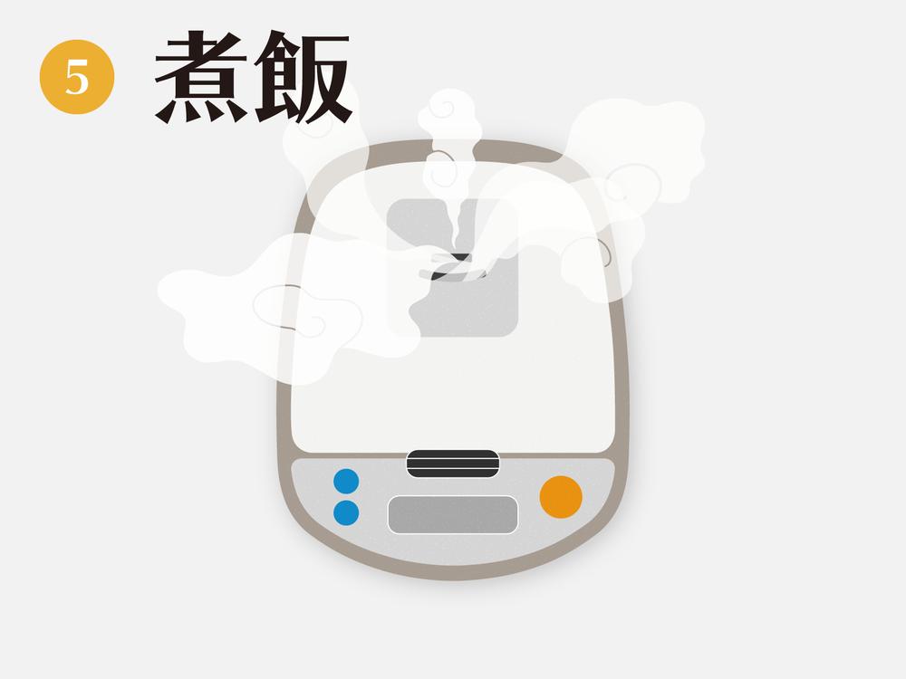 不敗煮米法-煮飯.png