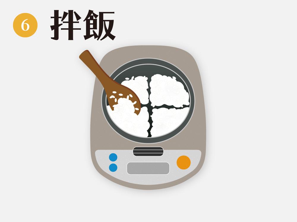 不敗煮米法-拌飯.png