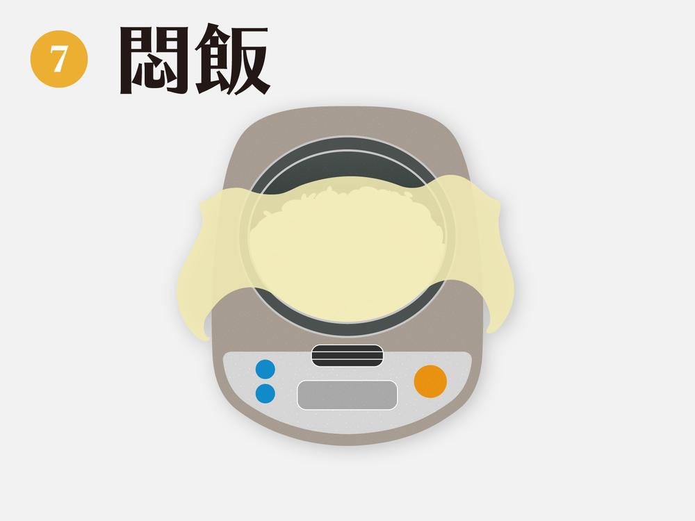 不敗煮米法-悶飯.png