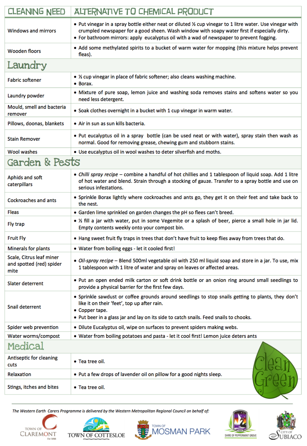 Green Cleaning Page 2