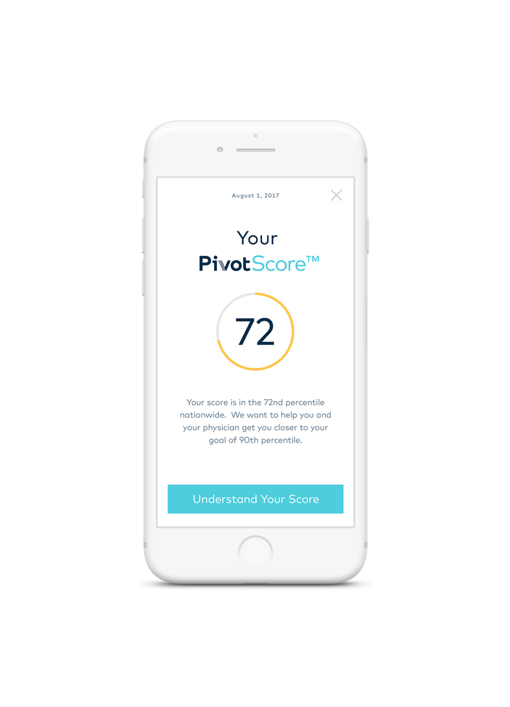 Your PivotScore: What it looks like, how it works. - Your physician has your personal health data. Everything from your age and gender to your blood panels, and other test results and information in your medical records.We pull all of that data into a PivotScore that is backed by science and put through a rigorous validation process to ensure the utmost accuracy.Your score is a number that can change, based on the variables and how they change. So you and your physician can track your progress over time and prevent or reverse many chronic illnesses and the conditions that lead to them.Our ultimate hope for you is that we can minimize the need for medications and you can begin, or get back to, healthy eating and exercise practices, and go on to live a long and vibrant life.