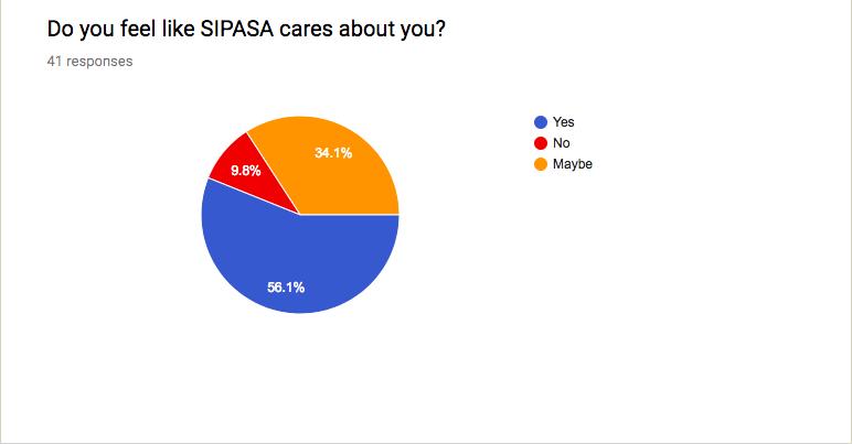 SIPASA cares.png