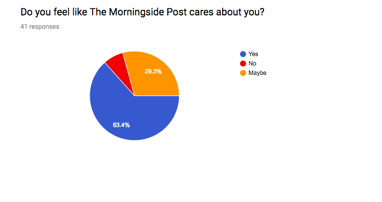 Morningside Post.png