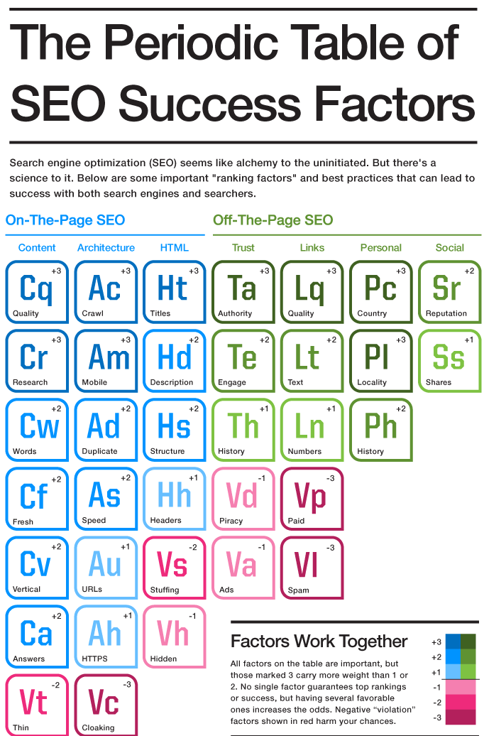 2017-SEL_SEO_Periodic_Table_condensed.png