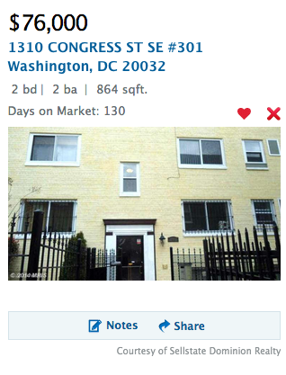 Gentrification Reality Check Dc Condos And Townhomes For Less
