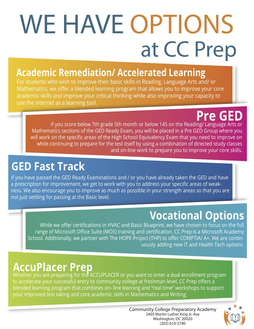 CCPA Programs.png