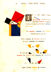 A page of Byrne's translation of Euclid's Elements
