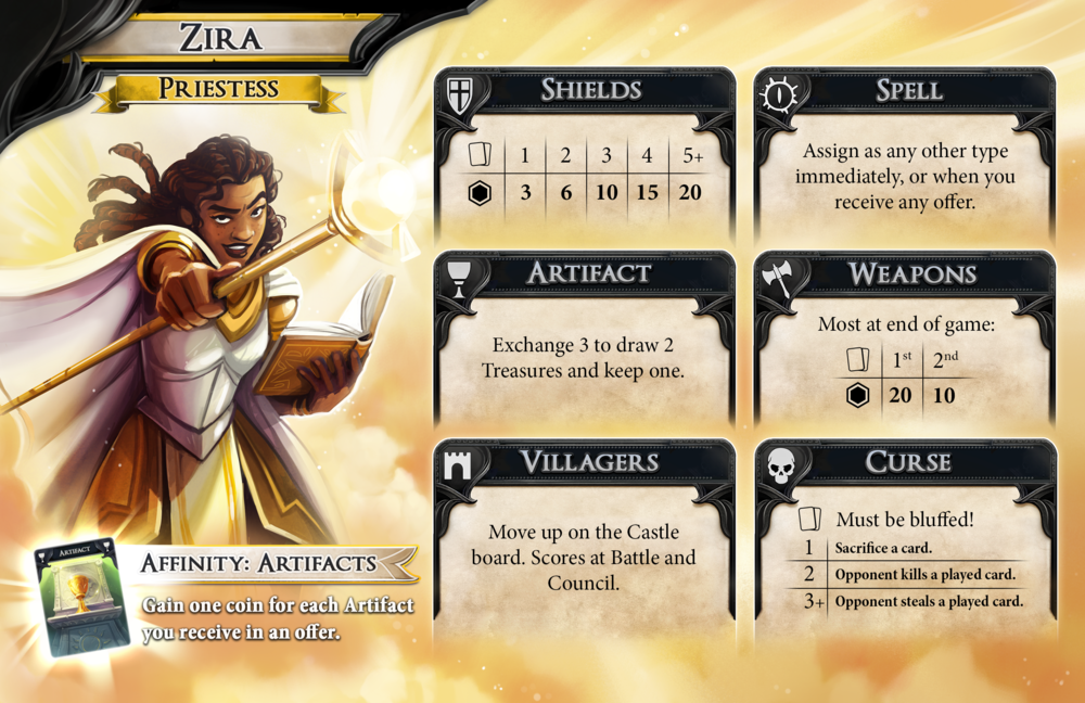 Player board - PRiestess Zira - You can see her Affinity focuses on artifacts!